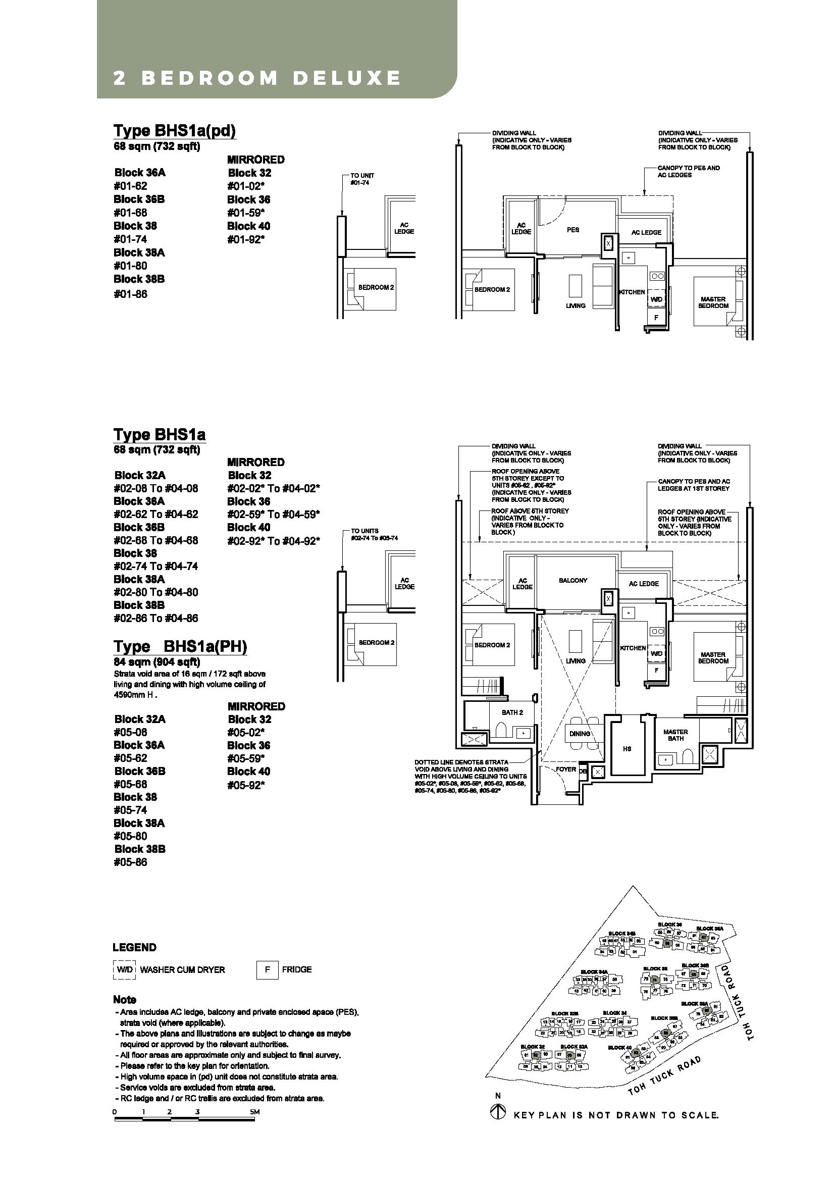 Type BHS1a - BHS1a(pd) - BHS1a(PH)