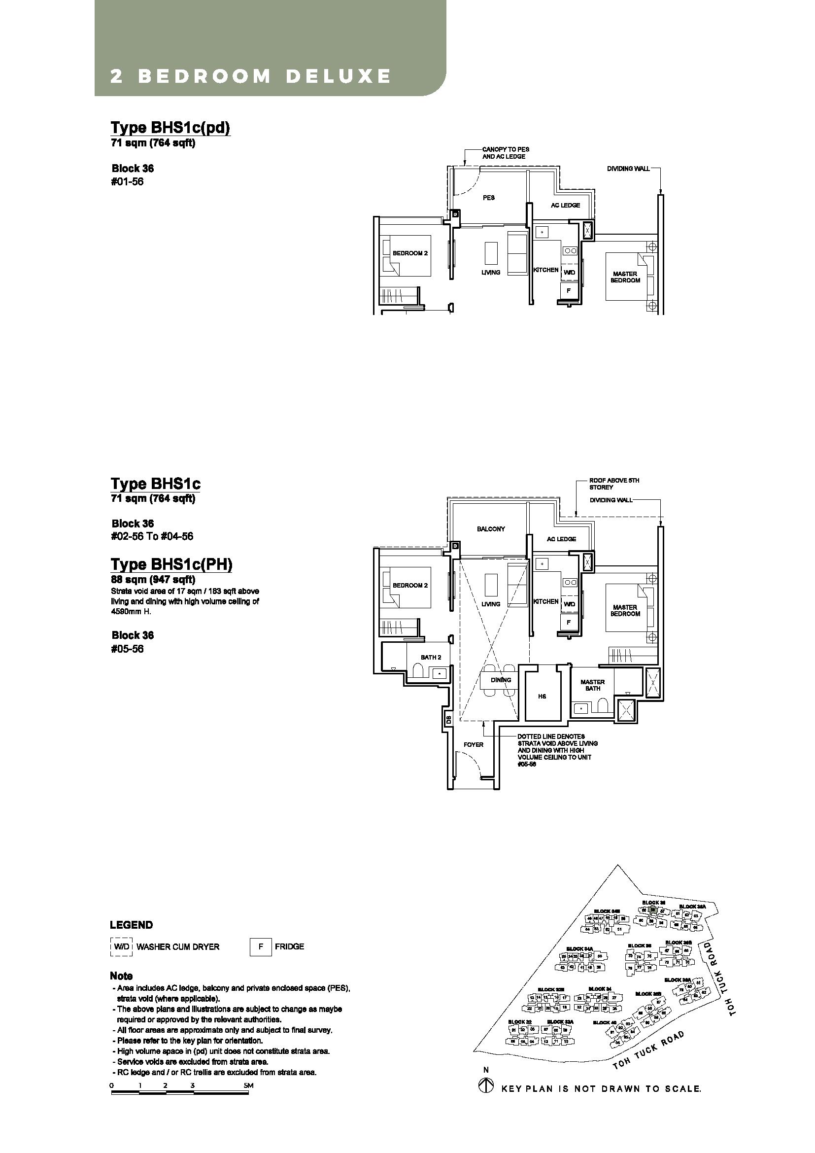 Type BHS1c - BHS1c(pd) - BHS1c(PH)