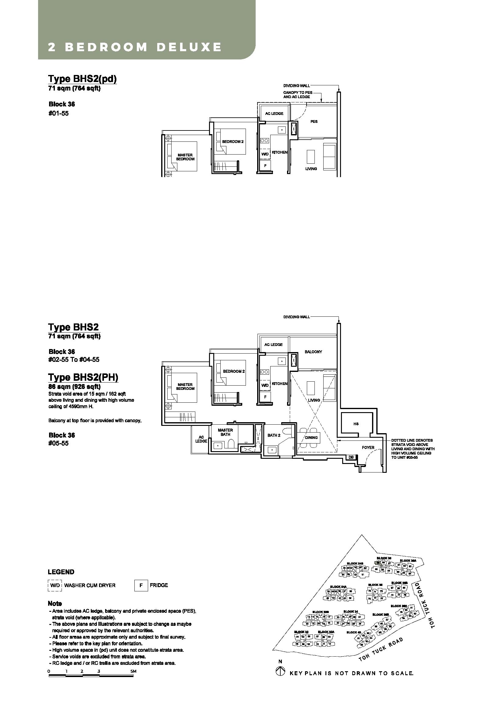 Type BHS2 - BHS2(pd) - BHS2(PH)