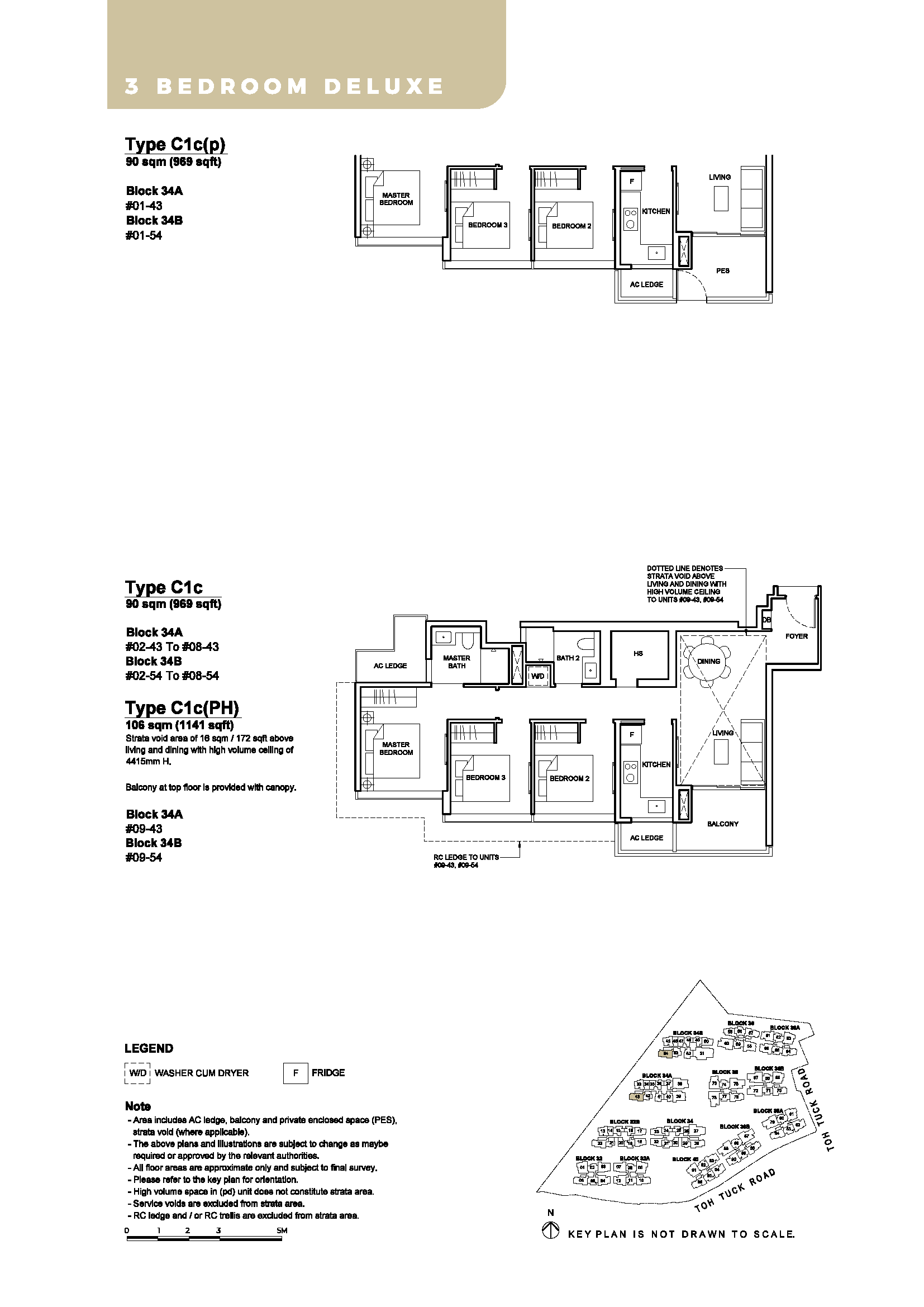 Type C1c - C1c(p) - C1c(PH)
