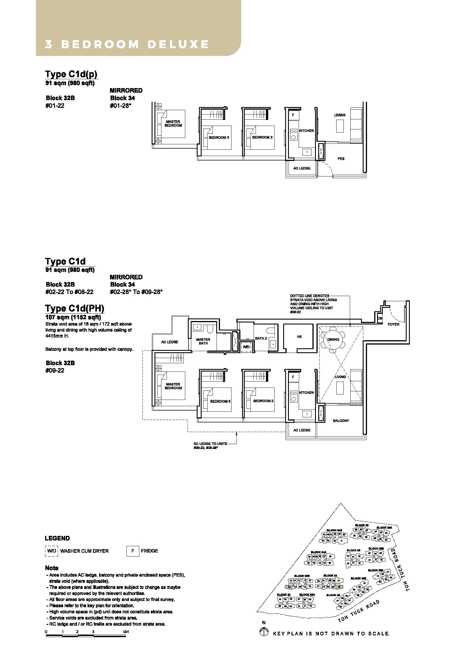 Type C1d - C1d(p) - C1d(PH)
