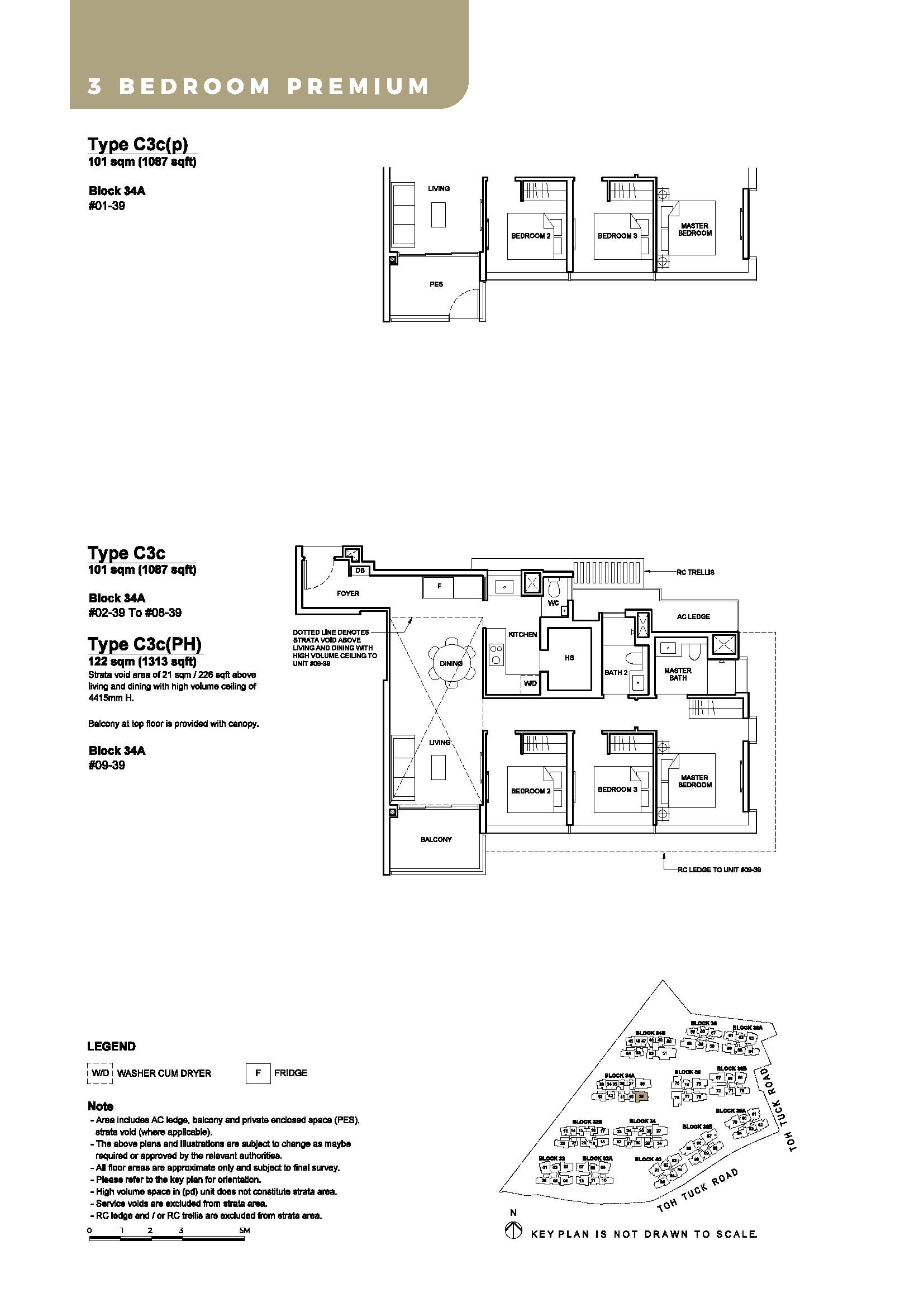 Type C3c - C3c(p) - C3c(PH)